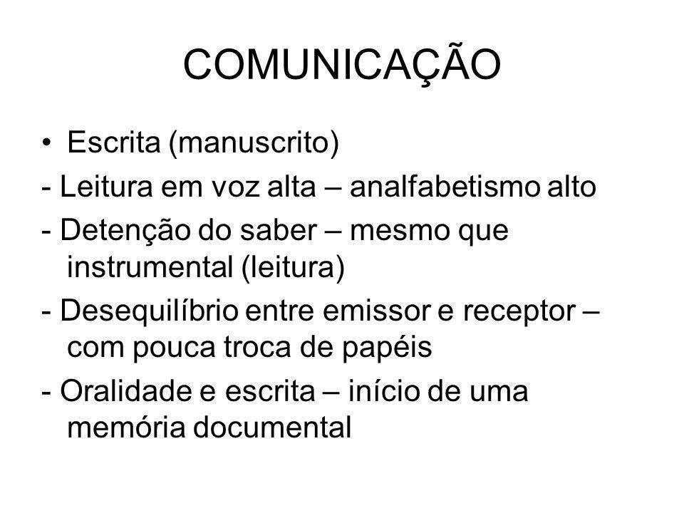 COMUNICAÇÃO Escrita (manuscrito) - Leitura em voz alta – analfabetismo alto - Detenção do saber – mesmo que instrumental (leitura) - Desequilíbrio ent