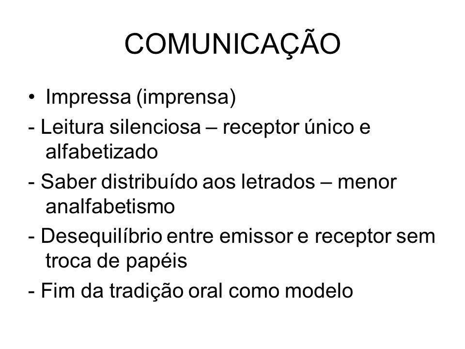 COMUNICAÇÃO Impressa (imprensa) - Leitura silenciosa – receptor único e alfabetizado - Saber distribuído aos letrados – menor analfabetismo - Desequil