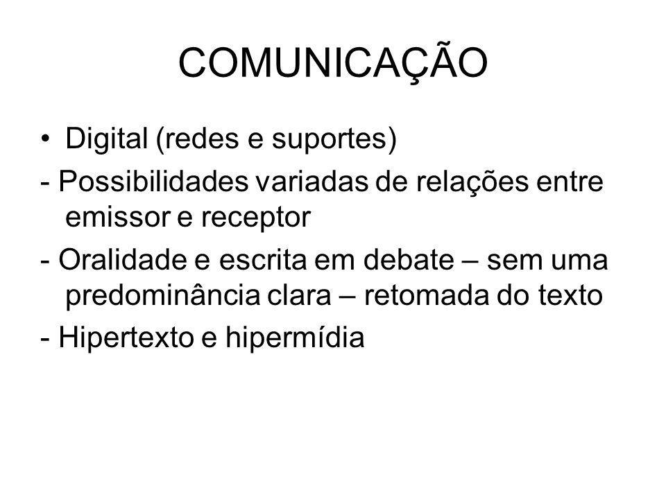 COMUNICAÇÃO Digital (redes e suportes) - Possibilidades variadas de relações entre emissor e receptor - Oralidade e escrita em debate – sem uma predom