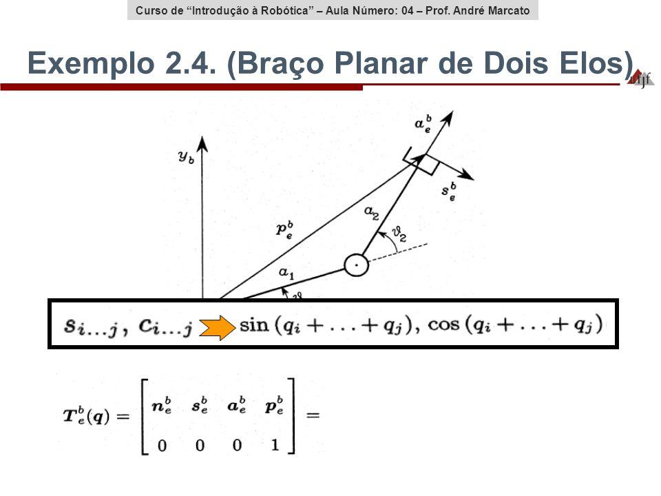 Curso de Introdução à Robótica – Aula Número: 04 – Prof. André Marcato Exemplo 2.4. (Braço Planar de Dois Elos)