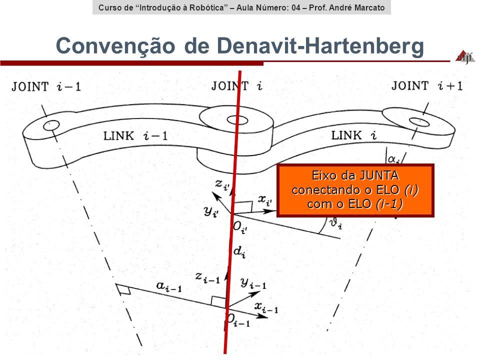 Curso de Introdução à Robótica – Aula Número: 04 – Prof. André Marcato Convenção de Denavit-Hartenberg Eixo da JUNTA conectando o ELO (i) com o ELO (i