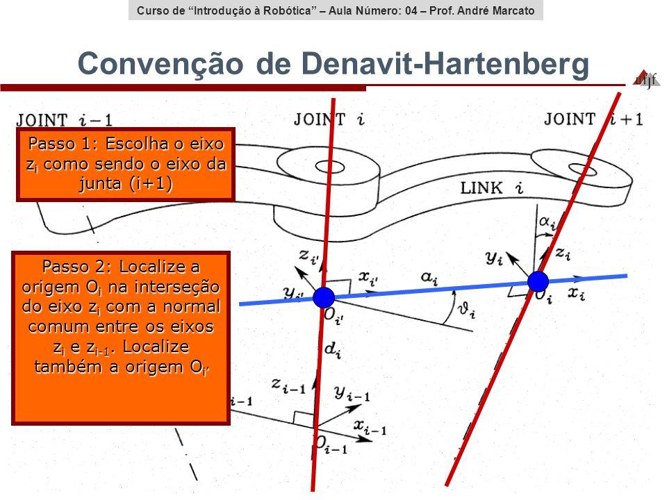 Curso de Introdução à Robótica – Aula Número: 04 – Prof. André Marcato Convenção de Denavit-Hartenberg Passo 1: Escolha o eixo z i como sendo o eixo d