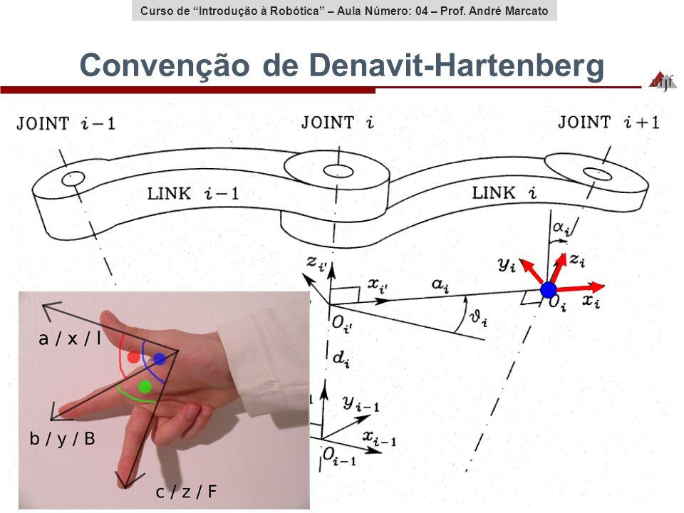 Curso de Introdução à Robótica – Aula Número: 04 – Prof. André Marcato Convenção de Denavit-Hartenberg