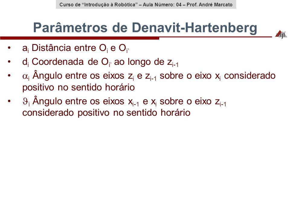Curso de Introdução à Robótica – Aula Número: 04 – Prof. André Marcato Parâmetros de Denavit-Hartenberg a i Distância entre O i e O i d i Coordenada d