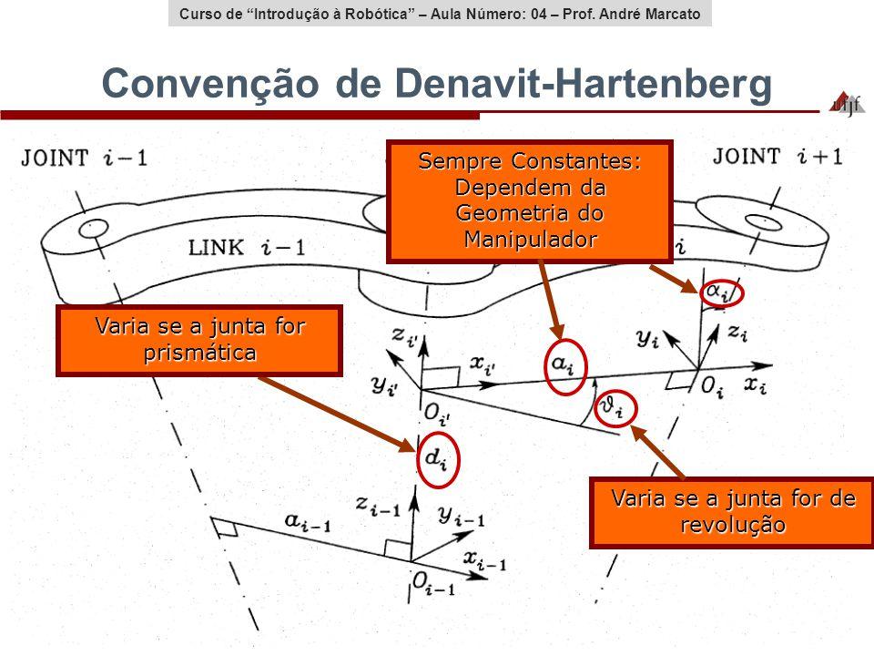 Curso de Introdução à Robótica – Aula Número: 04 – Prof. André Marcato Convenção de Denavit-Hartenberg Sempre Constantes: Dependem da Geometria do Man