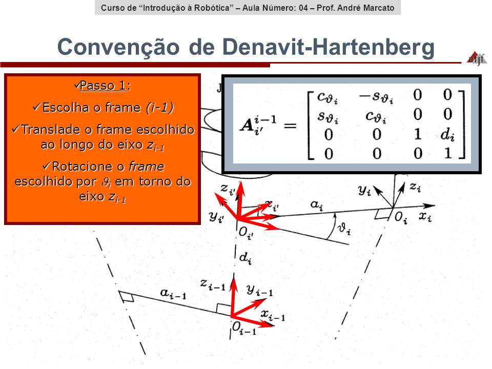 Curso de Introdução à Robótica – Aula Número: 04 – Prof. André Marcato Convenção de Denavit-Hartenberg Passo 1: Passo 1: Escolha o frame (i-1) Escolha
