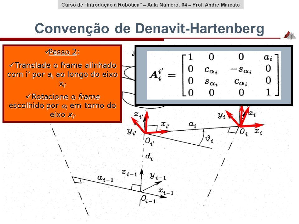 Curso de Introdução à Robótica – Aula Número: 04 – Prof. André Marcato Convenção de Denavit-Hartenberg Passo 2: Passo 2: Translade o frame alinhado co