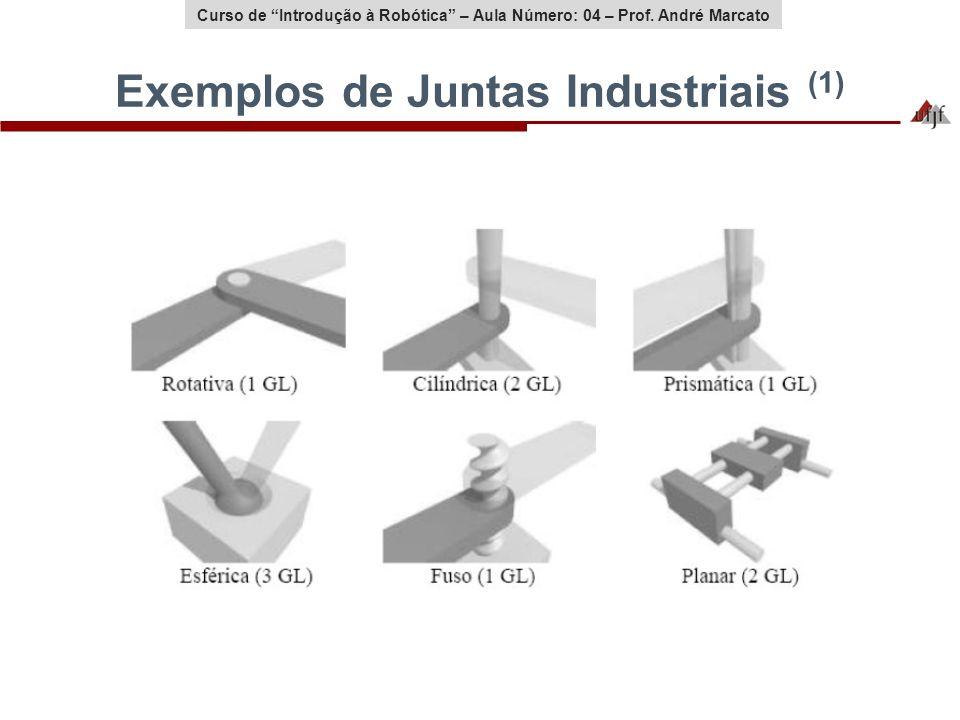 Curso de Introdução à Robótica – Aula Número: 04 – Prof. André Marcato Exemplos de Juntas Industriais (1)