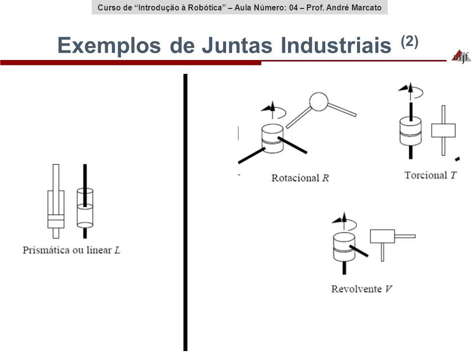 Curso de Introdução à Robótica – Aula Número: 04 – Prof. André Marcato Exemplos de Juntas Industriais (2)