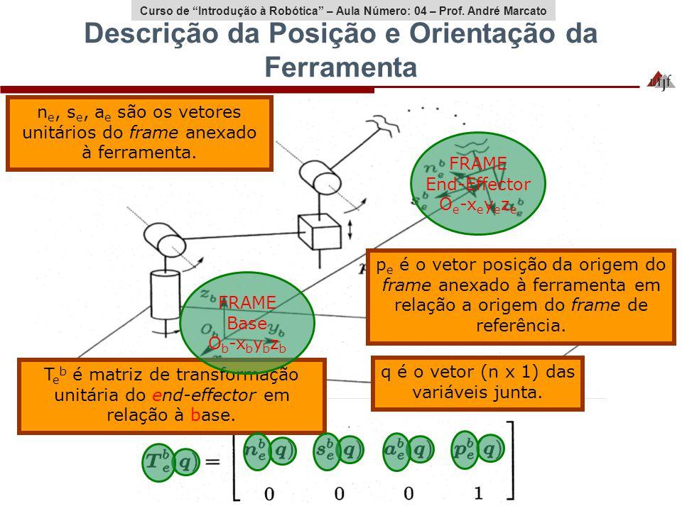 Curso de Introdução à Robótica – Aula Número: 04 – Prof. André Marcato Descrição da Posição e Orientação da Ferramenta q é o vetor (n x 1) das variáve