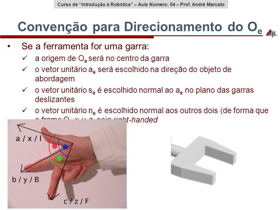 Curso de Introdução à Robótica – Aula Número: 04 – Prof. André Marcato Convenção para Direcionamento do O e Se a ferramenta for uma garra: a origem de