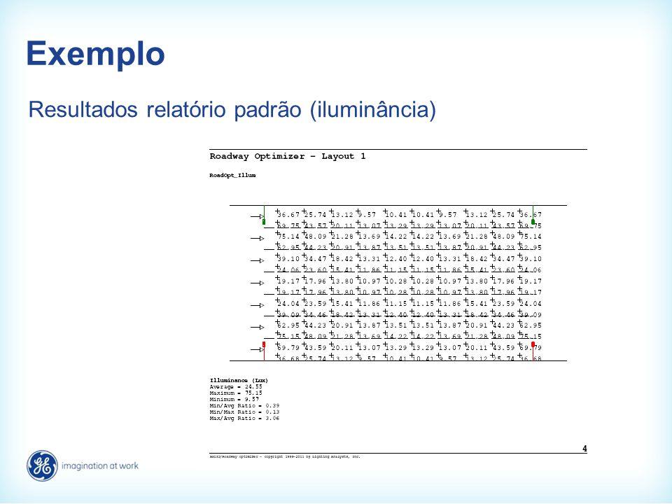 Exemplo Resultados relatório padrão (iluminância)
