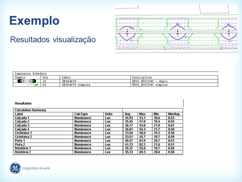 Exemplo Resultados visualização