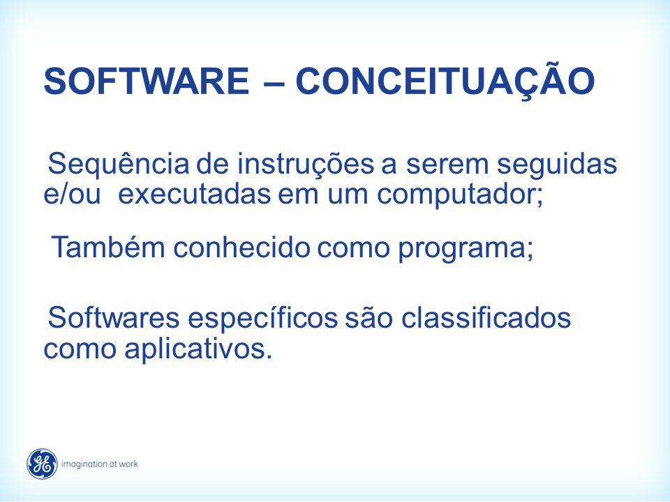 SOFTWARE – CONCEITUAÇÃO Sequência de instruções a serem seguidas e/ou executadas em um computador; Também conhecido como programa; Softwares específic