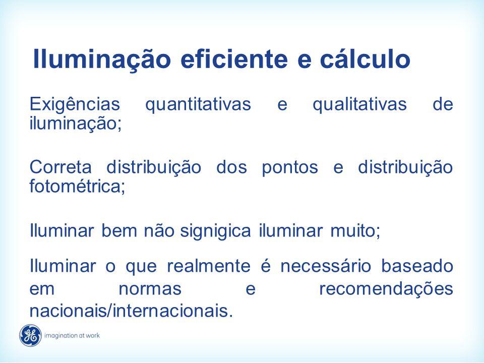 Iluminação eficiente e cálculo Exigências quantitativas e qualitativas de iluminação; Correta distribuição dos pontos e distribuição fotométrica; Ilum