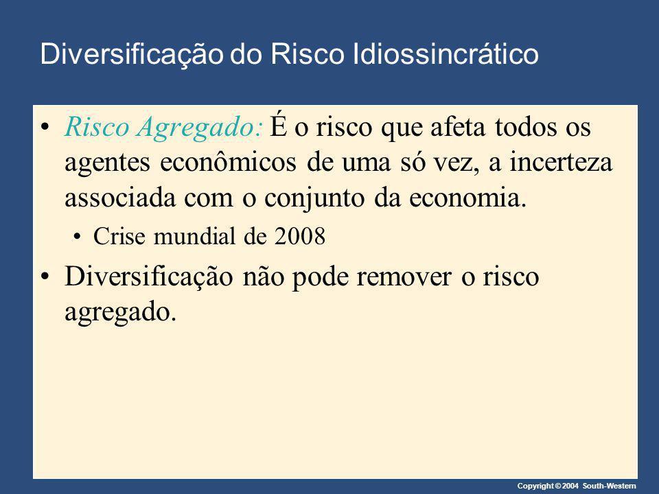 Copyright © 2004 South-Western Diversificação do Risco Idiossincrático Risco Agregado: É o risco que afeta todos os agentes econômicos de uma só vez,