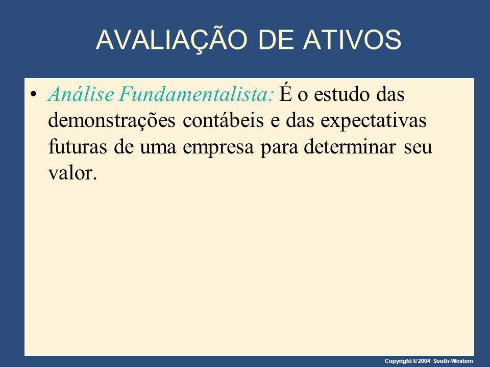 AVALIAÇÃO DE ATIVOS Análise Fundamentalista: É o estudo das demonstrações contábeis e das expectativas futuras de uma empresa para determinar seu valo