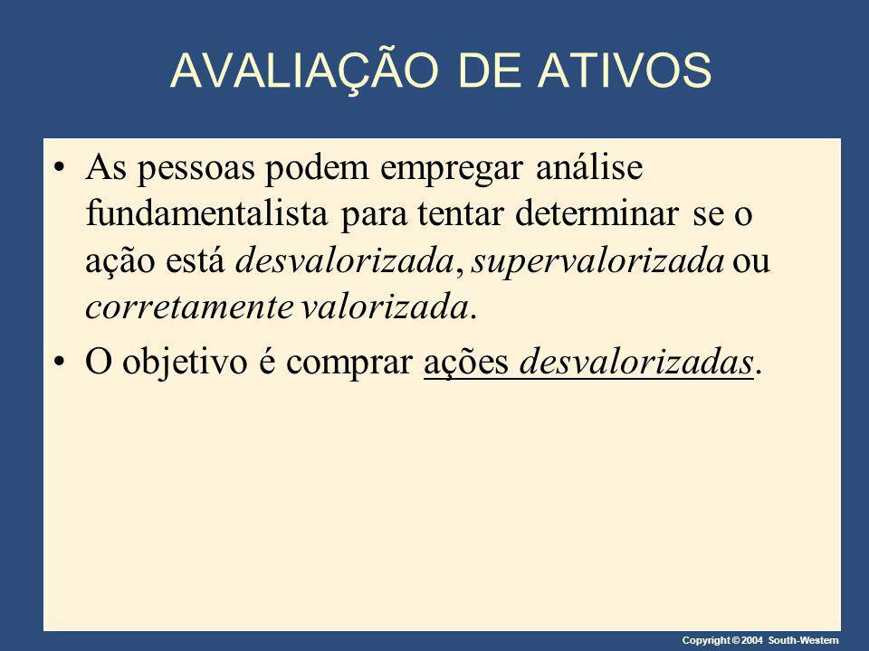 Copyright © 2004 South-Western AVALIAÇÃO DE ATIVOS As pessoas podem empregar análise fundamentalista para tentar determinar se o ação está desvaloriza