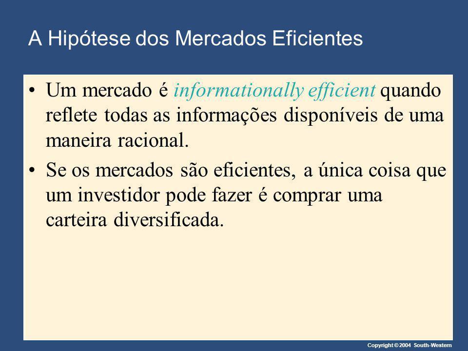 Copyright © 2004 South-Western A Hipótese dos Mercados Eficientes Um mercado é informationally efficient quando reflete todas as informações disponíve