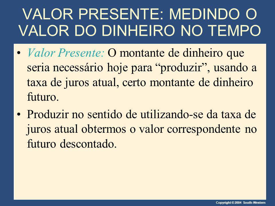 Copyright © 2004 South-Western VALOR PRESENTE: MEDINDO O VALOR DO DINHEIRO NO TEMPO Valor Presente: O montante de dinheiro que seria necessário hoje p