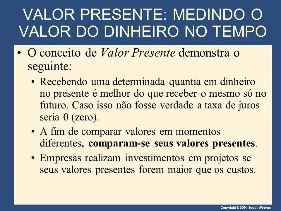 Copyright © 2004 South-Western VALOR PRESENTE: MEDINDO O VALOR DO DINHEIRO NO TEMPO O conceito de Valor Presente demonstra o seguinte: Recebendo uma d
