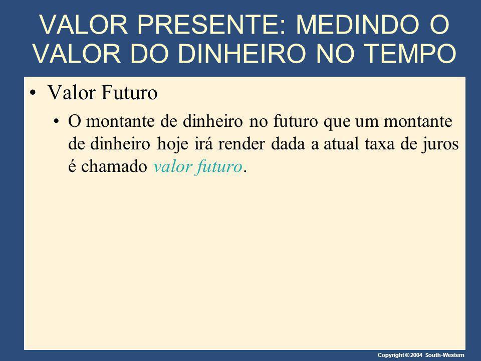 Copyright © 2004 South-Western VALOR PRESENTE: MEDINDO O VALOR DO DINHEIRO NO TEMPO Valor FuturoValor Futuro O montante de dinheiro no futuro que um m