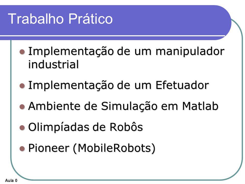 Aula 0 Trabalho Prático Implementação de um manipulador industrial Implementação de um manipulador industrial Implementação de um Efetuador Implementação de um Efetuador Ambiente de Simulação em Matlab Ambiente de Simulação em Matlab Olimpíadas de Robôs Olimpíadas de Robôs Pioneer (MobileRobots) Pioneer (MobileRobots)
