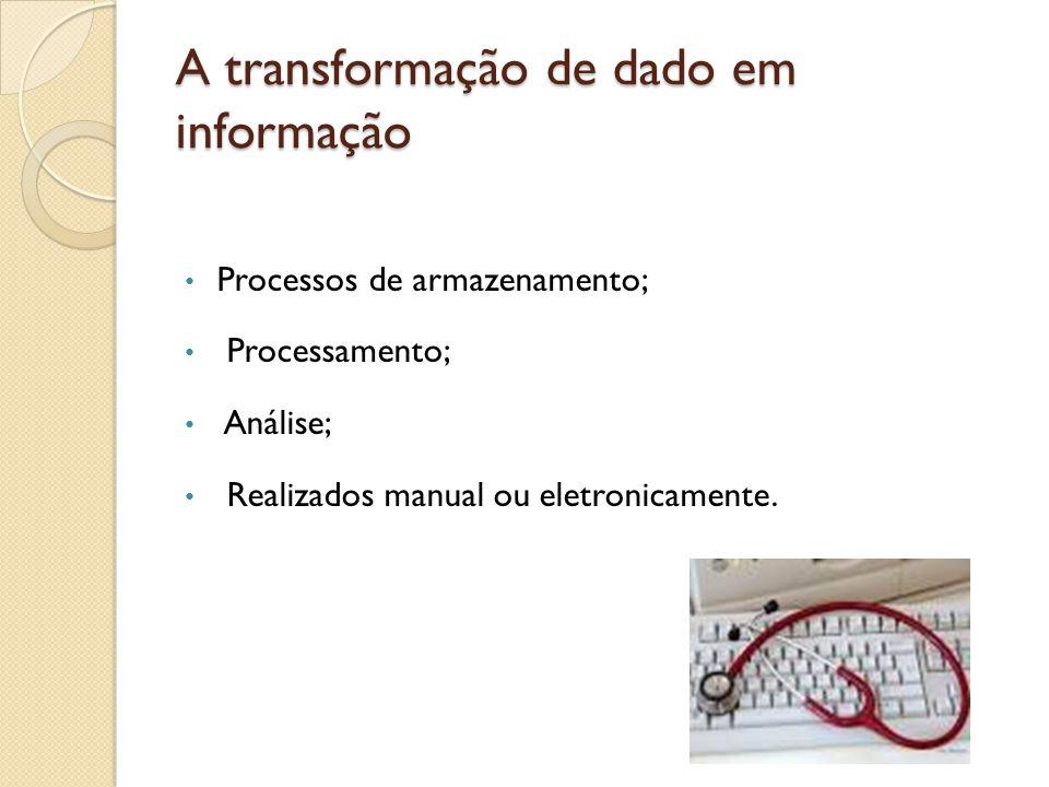 A transformação de dado em informação Processos de armazenamento; Processamento; Análise; Realizados manual ou eletronicamente.