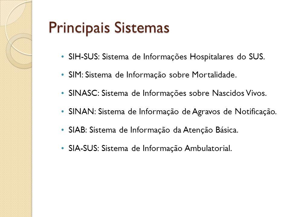 Principais Sistemas SIH-SUS: Sistema de Informações Hospitalares do SUS. SIM: Sistema de Informação sobre Mortalidade. SINASC: Sistema de Informações
