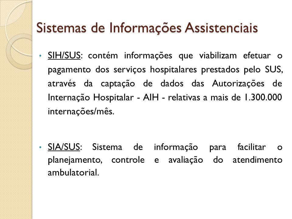 Sistemas de Informações Assistenciais SIH/SUS: contém informações que viabilizam efetuar o pagamento dos serviços hospitalares prestados pelo SUS, atr