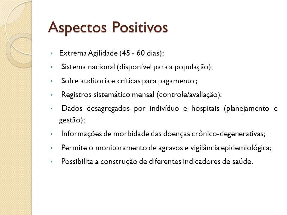 Aspectos Positivos Extrema Agilidade (45 - 60 dias); Sistema nacional (disponível para a população); Sofre auditoria e críticas para pagamento ; Regis