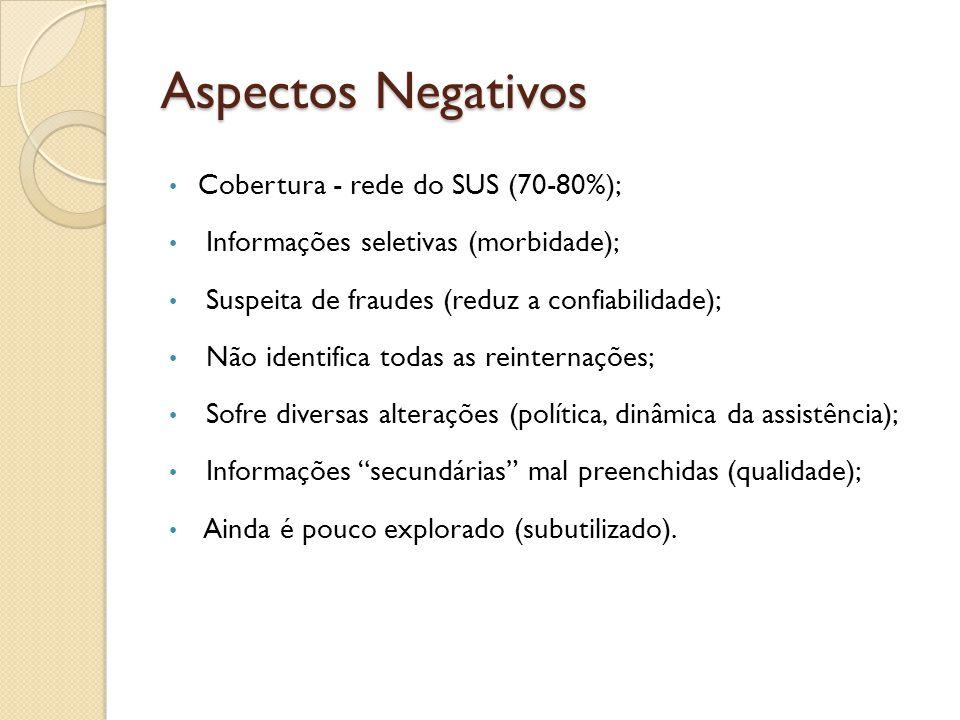 Aspectos Negativos Cobertura - rede do SUS (70-80%); Informações seletivas (morbidade); Suspeita de fraudes (reduz a confiabilidade); Não identifica t