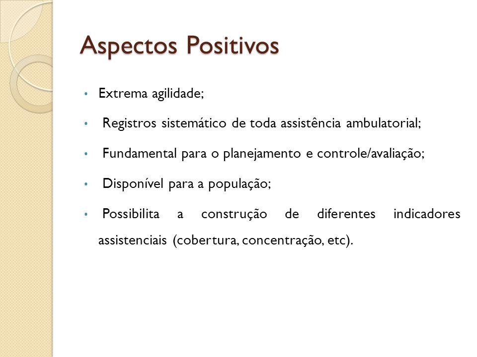 Aspectos Positivos Extrema agilidade; Registros sistemático de toda assistência ambulatorial; Fundamental para o planejamento e controle/avaliação; Di