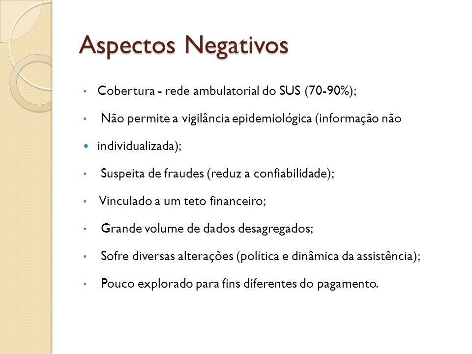 Aspectos Negativos Cobertura - rede ambulatorial do SUS (70-90%); Não permite a vigilância epidemiológica (informação não individualizada); Suspeita d