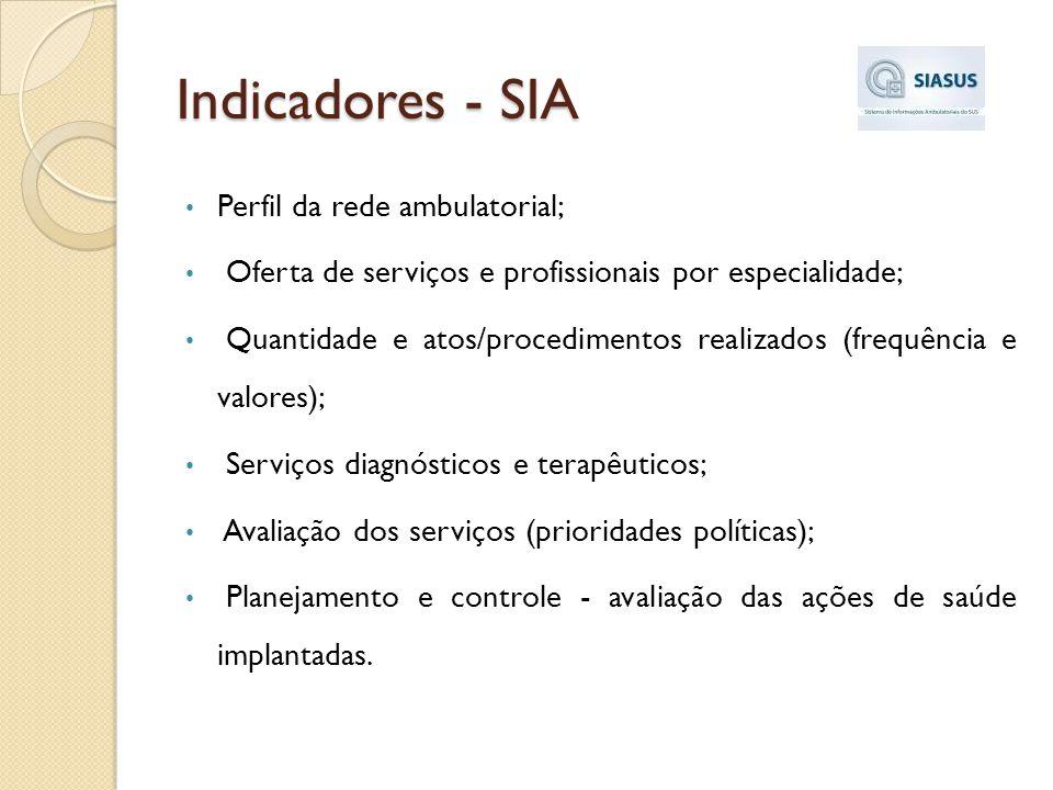 Indicadores - SIA Perfil da rede ambulatorial; Oferta de serviços e profissionais por especialidade; Quantidade e atos/procedimentos realizados (frequ