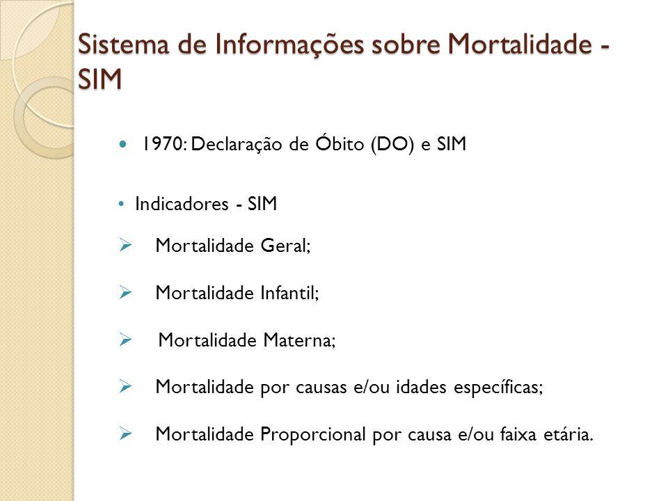 Sistema de Informações sobre Mortalidade - SIM 1970: Declaração de Óbito (DO) e SIM Indicadores - SIM Mortalidade Geral; Mortalidade Infantil; Mortali