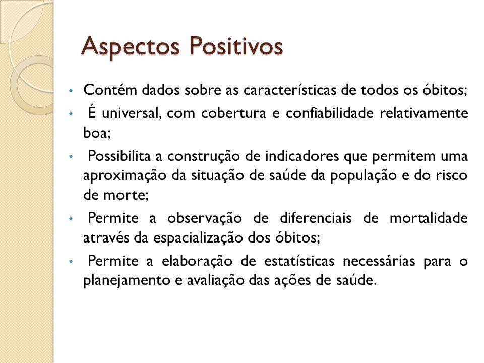 Aspectos Positivos Contém dados sobre as características de todos os óbitos; É universal, com cobertura e confiabilidade relativamente boa; Possibilit