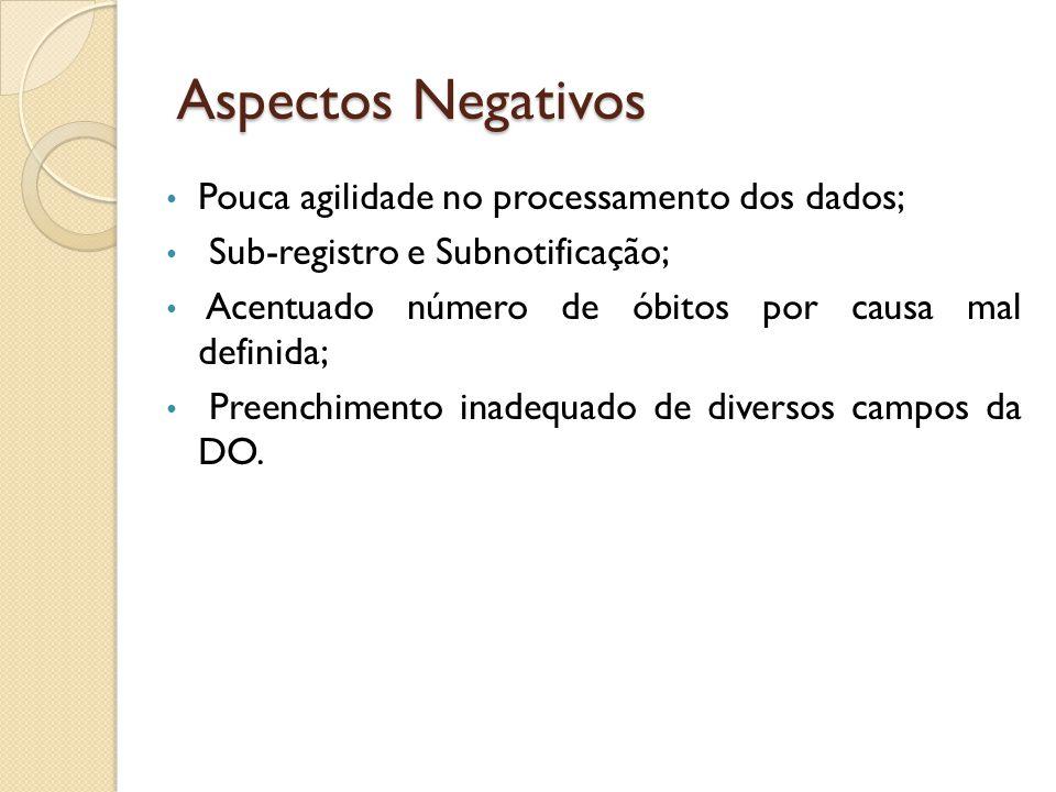 Aspectos Negativos Pouca agilidade no processamento dos dados; Sub-registro e Subnotificação; Acentuado número de óbitos por causa mal definida; Preen
