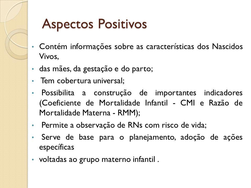 Aspectos Positivos Contém informações sobre as características dos Nascidos Vivos, das mães, da gestação e do parto; Tem cobertura universal; Possibil