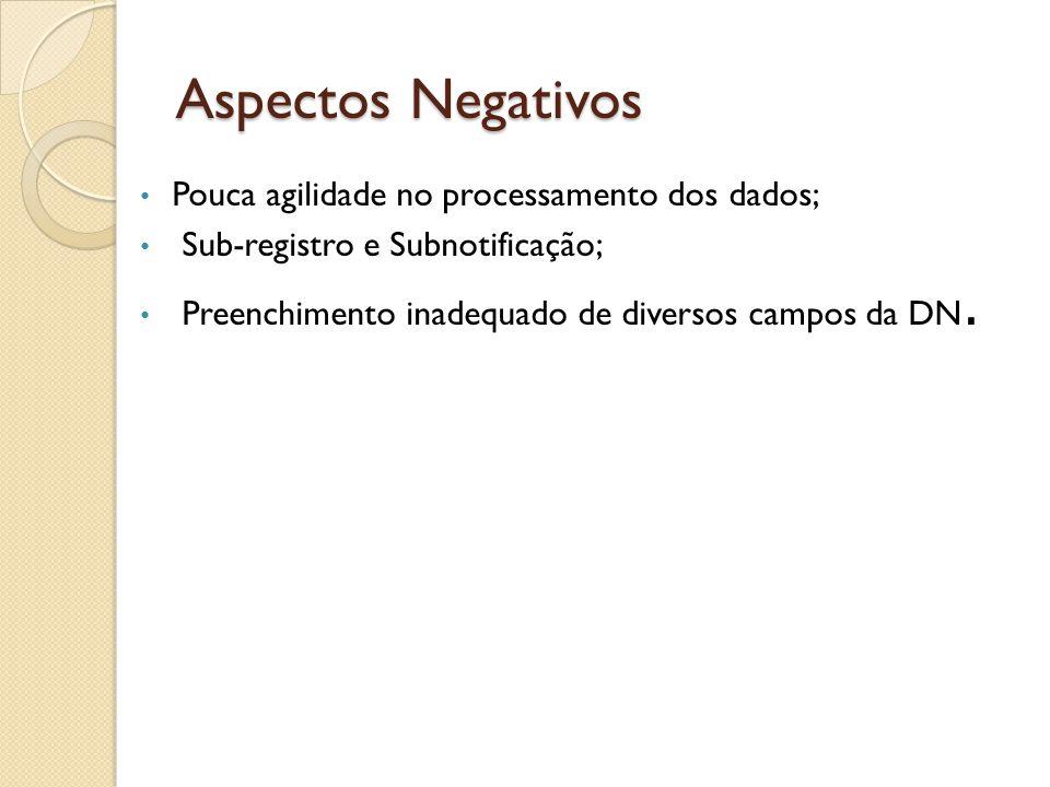 Aspectos Negativos Pouca agilidade no processamento dos dados; Sub-registro e Subnotificação; Preenchimento inadequado de diversos campos da DN.