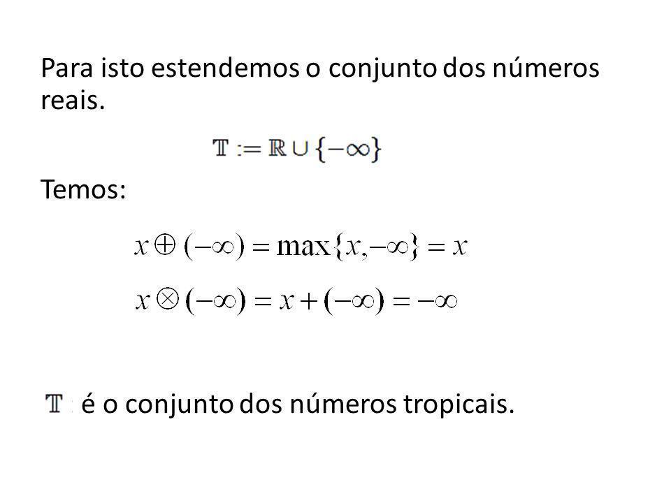 Para isto estendemos o conjunto dos números reais. Temos: é o conjunto dos números tropicais.