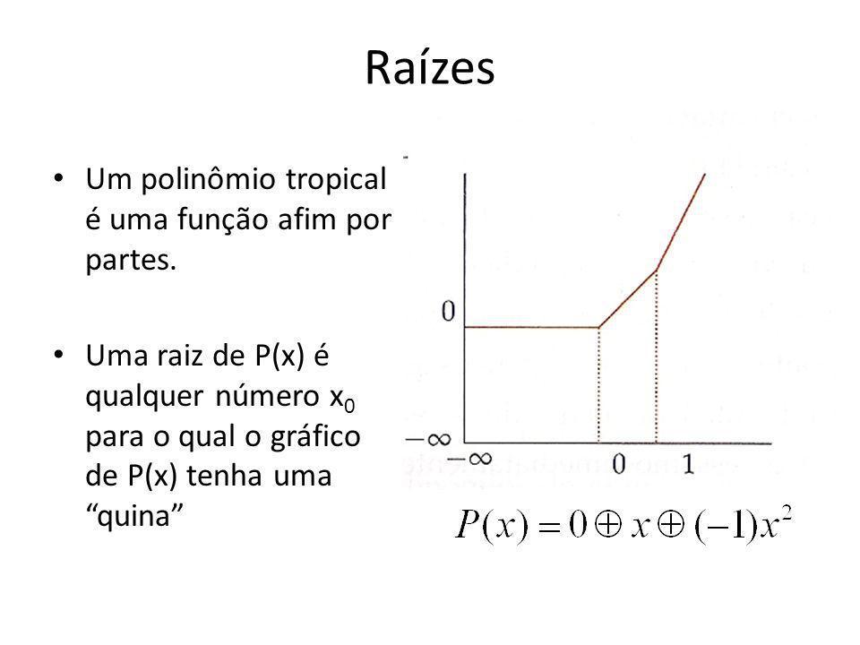 Raízes Um polinômio tropical é uma função afim por partes. Uma raiz de P(x) é qualquer número x 0 para o qual o gráfico de P(x) tenha uma quina