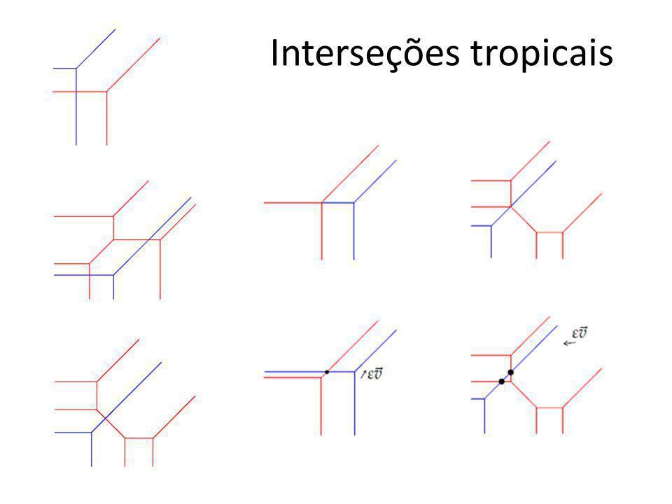 Interseções tropicais