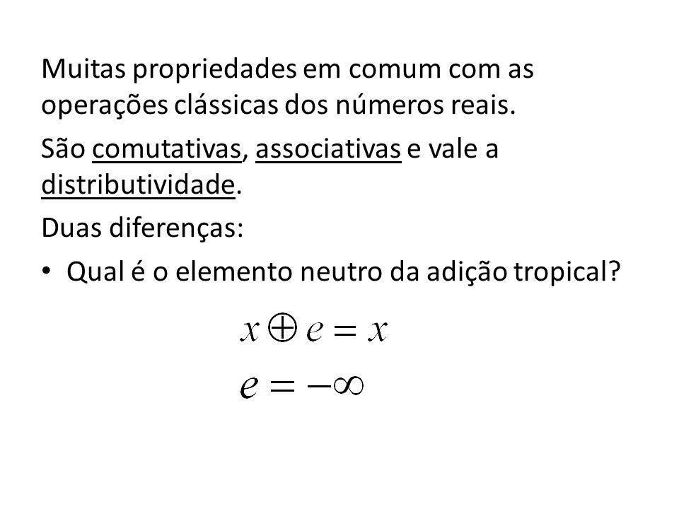 Muitas propriedades em comum com as operações clássicas dos números reais. São comutativas, associativas e vale a distributividade. Duas diferenças: Q