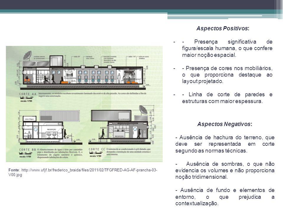 Excepcional Análise dos elementos pictóricos de um projeto de arquitetura e  PD78