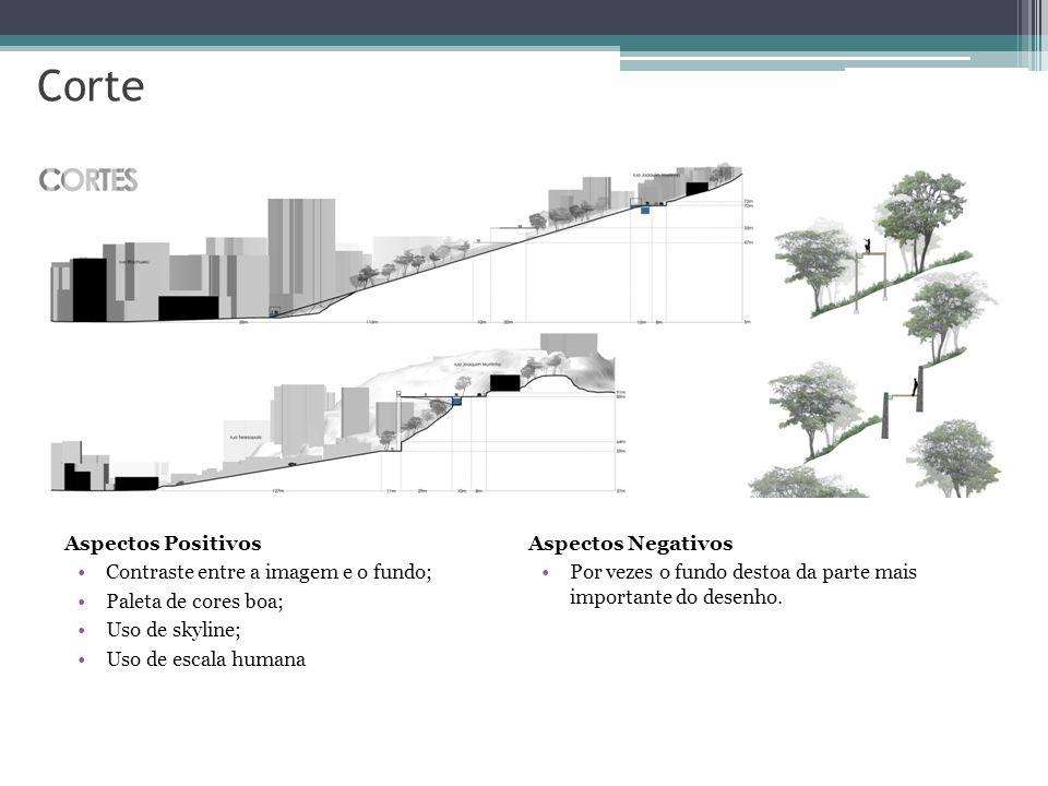 Aspectos Positivos Contraste entre a imagem e o fundo; Uso de escala humana Aspectos Negativos Insuficiência de escala humana; Ausência de skyline.