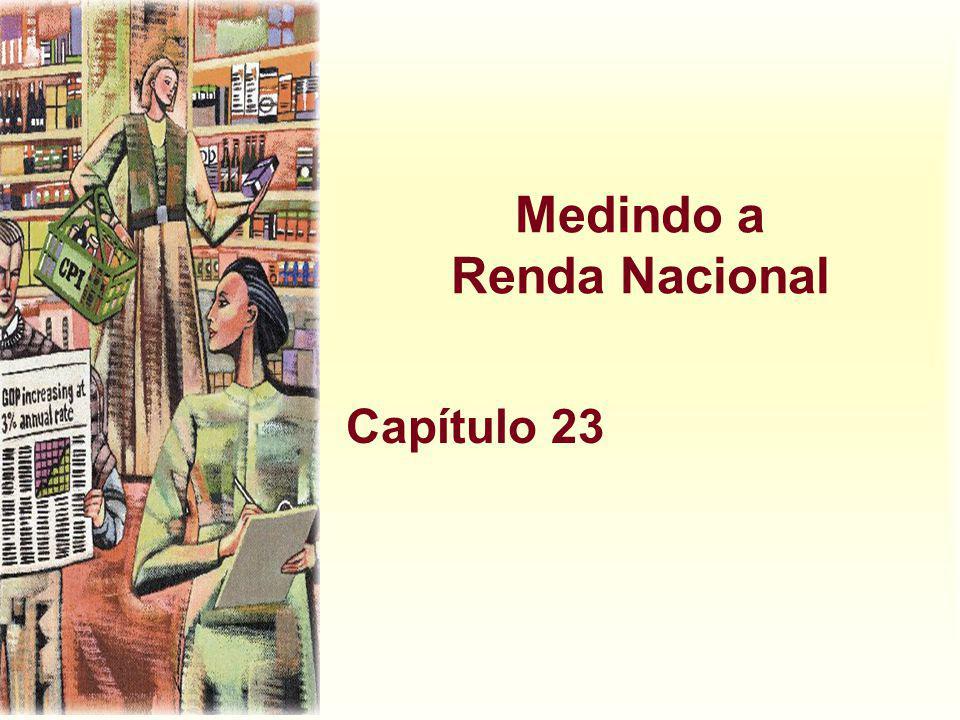Medindo a Renda Nacional Capítulo 23