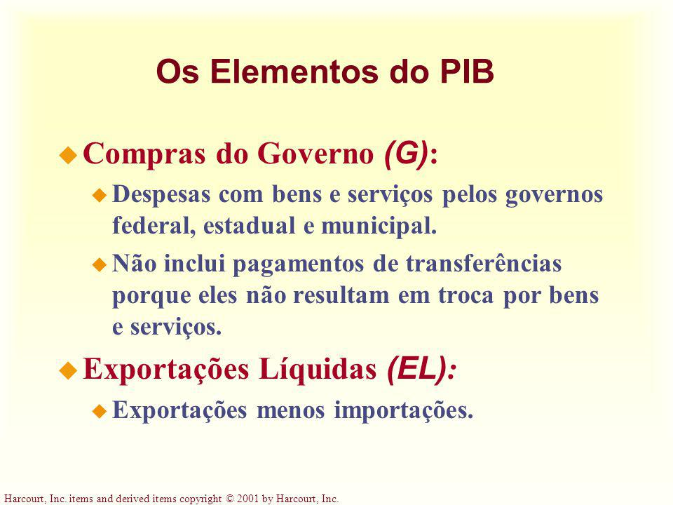 Harcourt, Inc. items and derived items copyright © 2001 by Harcourt, Inc. Os Elementos do PIB Compras do Governo (G) : u Despesas com bens e serviços