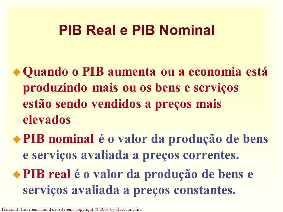PIB Real e PIB Nominal u Quando o PIB aumenta ou a economia está produzindo mais ou os bens e serviços estão sendo vendidos a preços mais elevados u PIB nominal é o valor da produção de bens e serviços avaliada a preços correntes.