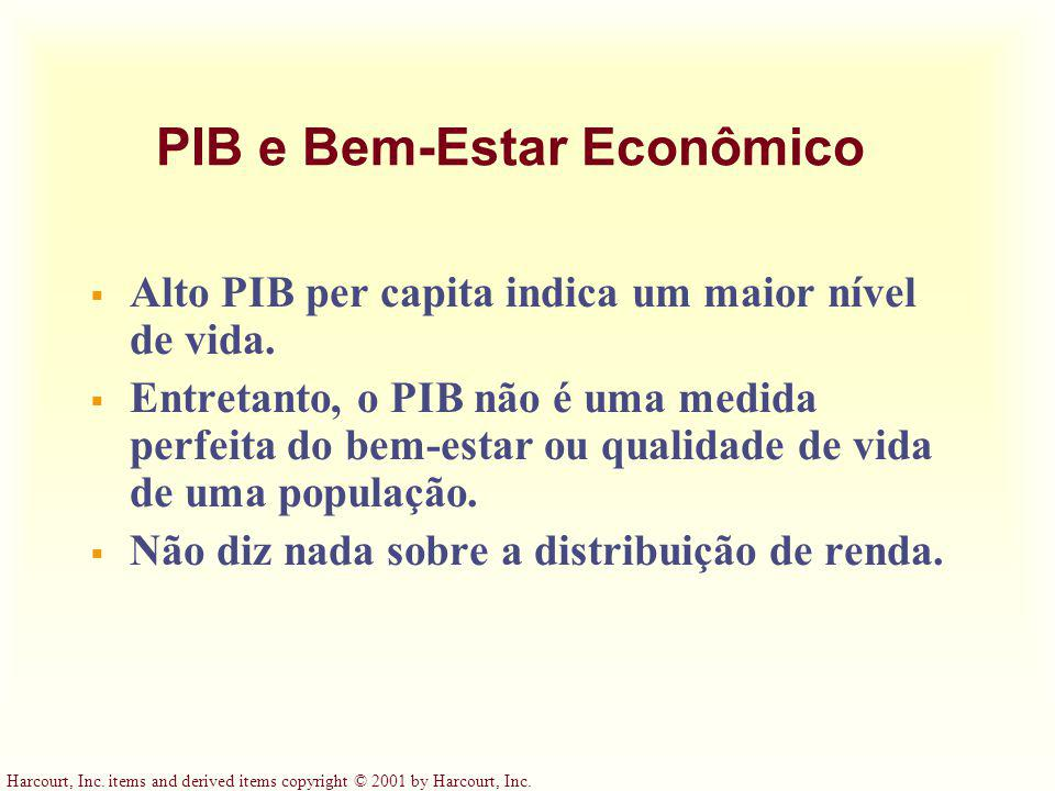 Harcourt, Inc. items and derived items copyright © 2001 by Harcourt, Inc. PIB e Bem-Estar Econômico Alto PIB per capita indica um maior nível de vida.